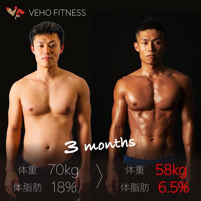 3ヶ月で-12kgに成功
