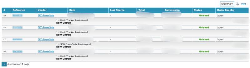 コントロールパネルで報酬の詳細を確認する画面