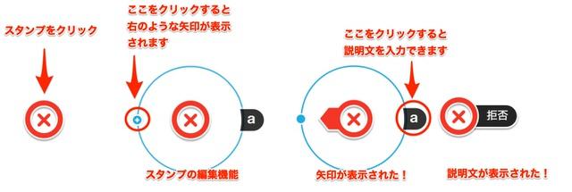 スタンプの編集方法