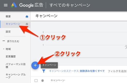Google広告管理画面の操作