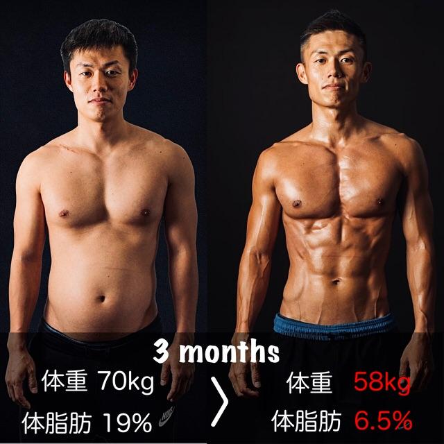 3ヶ月の体の変化