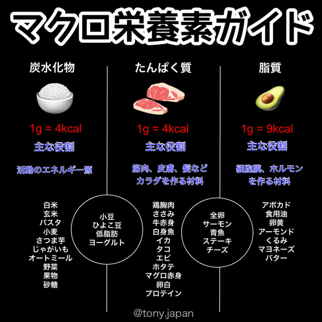 おすすめの食材リスト
